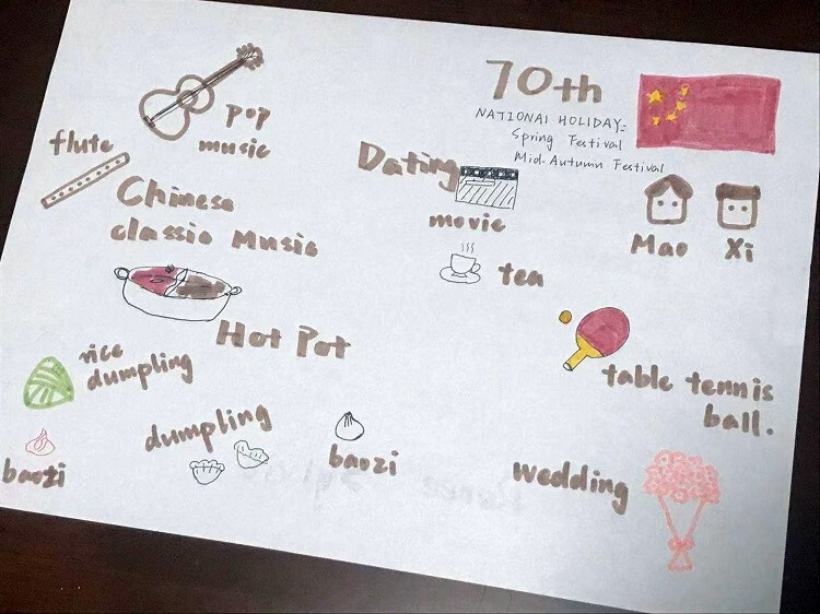 Prepare for your first week of classes at a Chinese university with activities