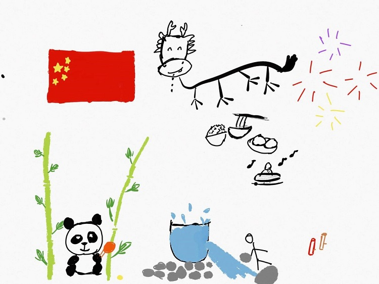China poster activity for university students