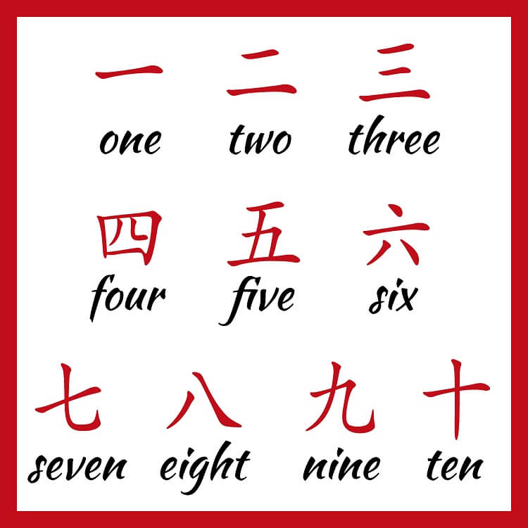 Chinese numbers for counting